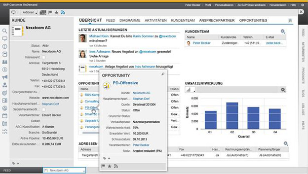 SAP Sales OnDemand